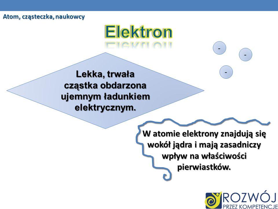Lekka, trwała cząstka obdarzona ujemnym ładunkiem elektrycznym.