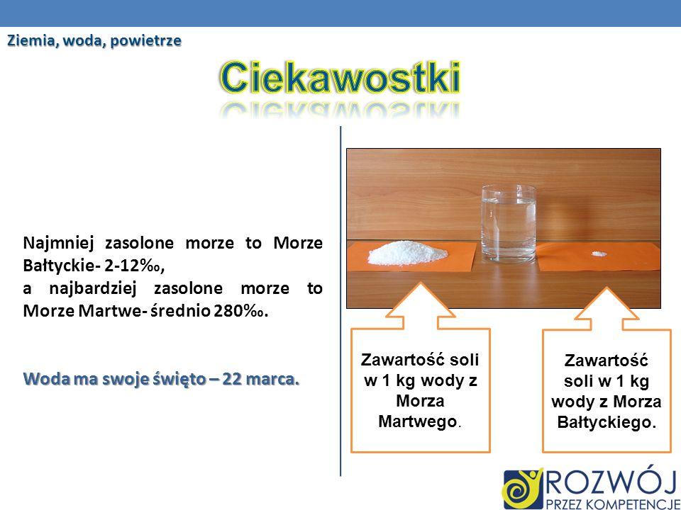 Zawartość soli w 1 kg wody z Morza Bałtyckiego.