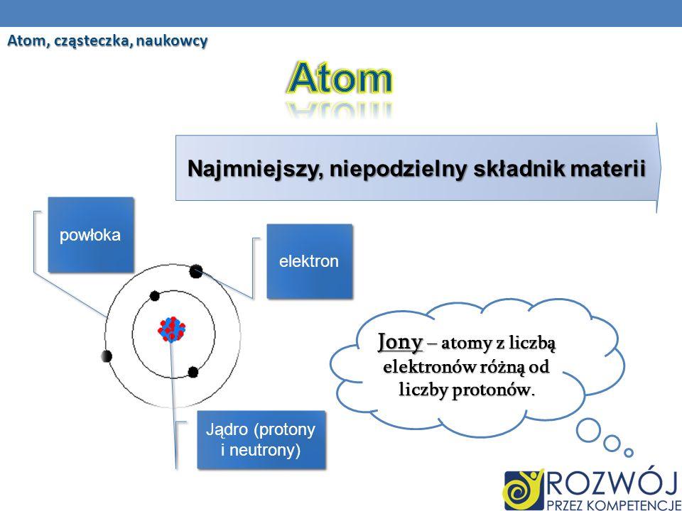 Atom Najmniejszy, niepodzielny składnik materii