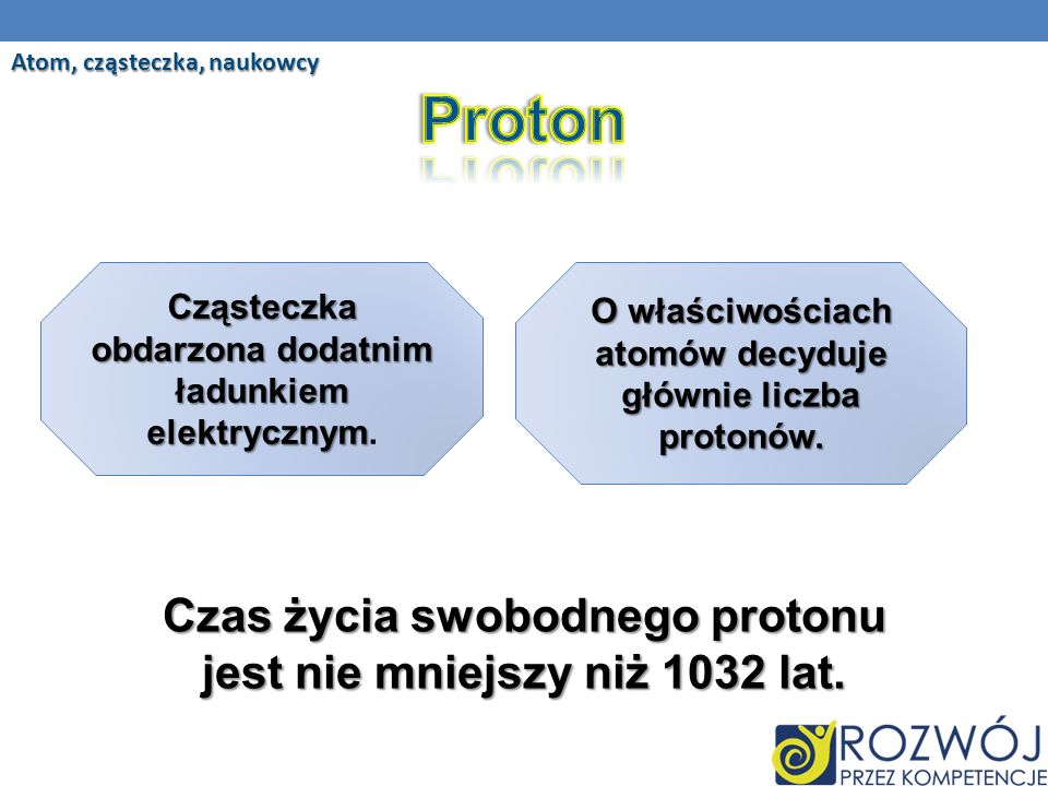 Proton Czas życia swobodnego protonu jest nie mniejszy niż 1032 lat.
