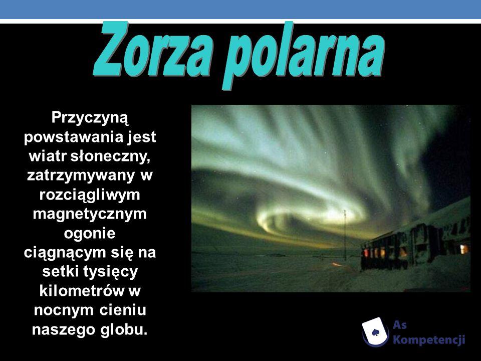 Zorza polarna Przyczyną powstawania jest wiatr słoneczny, zatrzymywany w rozciągliwym magnetycznym ogonie.