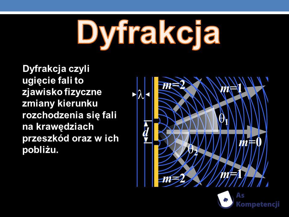Dyfrakcja Dyfrakcja czyli ugięcie fali to zjawisko fizyczne zmiany kierunku rozchodzenia się fali na krawędziach przeszkód oraz w ich pobliżu.