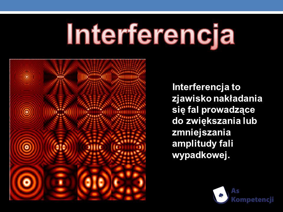 Interferencja Interferencja to zjawisko nakładania się fal prowadzące do zwiększania lub zmniejszania amplitudy fali wypadkowej.