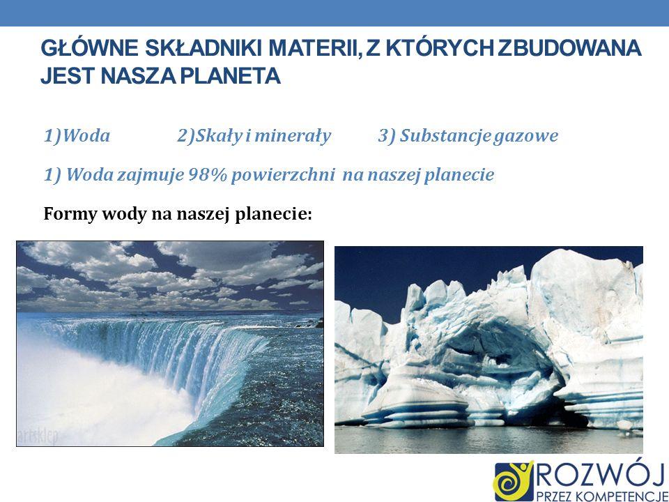 Główne składniki materii, z których zbudowana jest nasza planeta