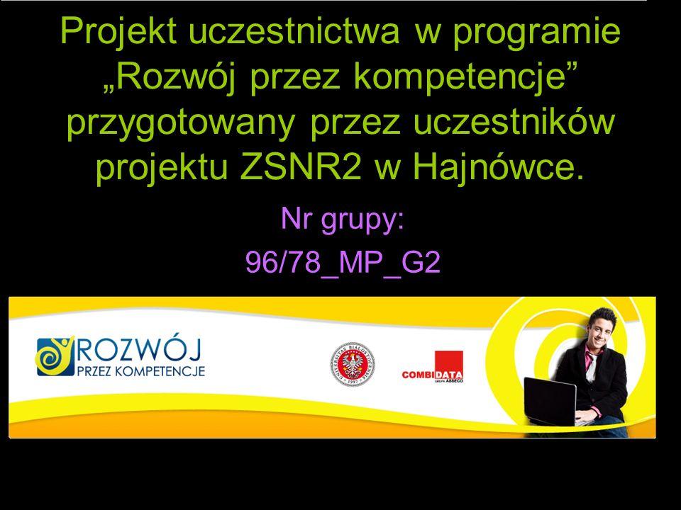 """Projekt uczestnictwa w programie """"Rozwój przez kompetencje przygotowany przez uczestników projektu ZSNR2 w Hajnówce."""