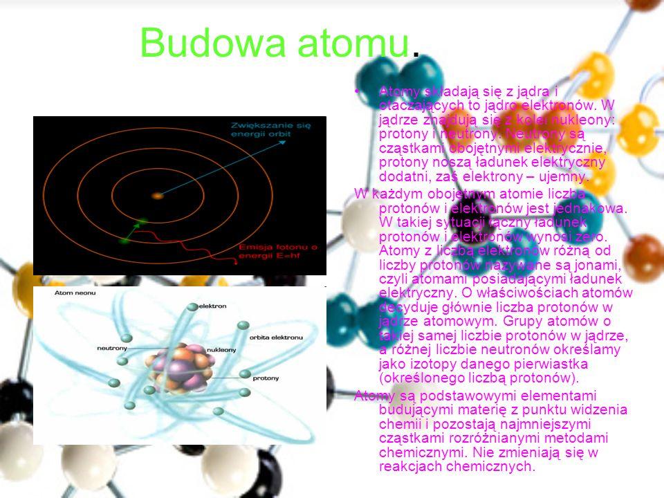 Budowa atomu.