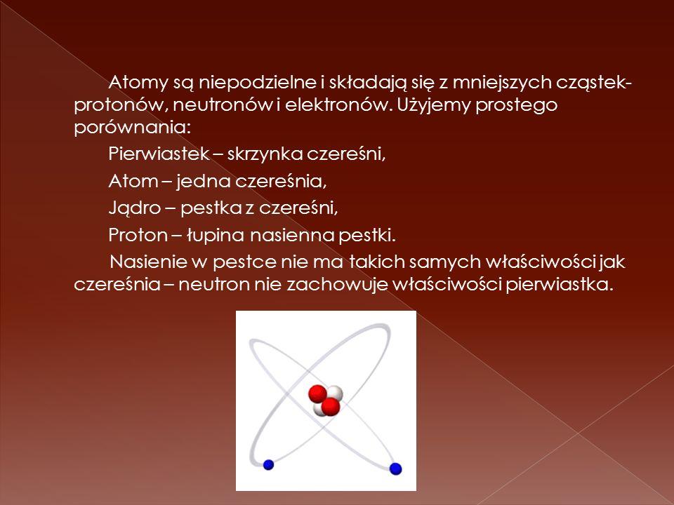 Atomy są niepodzielne i składają się z mniejszych cząstek-protonów, neutronów i elektronów.