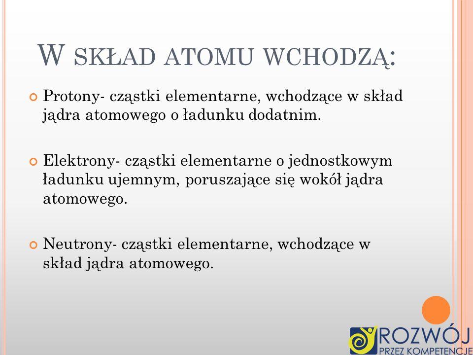 W skład atomu wchodzą: Protony- cząstki elementarne, wchodzące w skład jądra atomowego o ładunku dodatnim.
