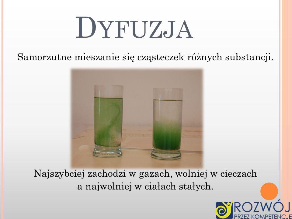 Dyfuzja Samorzutne mieszanie się cząsteczek różnych substancji.