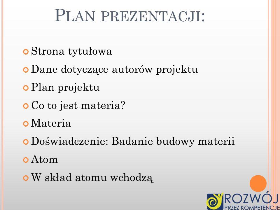Plan prezentacji: Strona tytułowa Dane dotyczące autorów projektu
