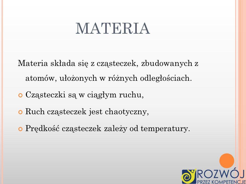 MATERIA Materia składa się z cząsteczek, zbudowanych z atomów, ułożonych w różnych odległościach. Cząsteczki są w ciągłym ruchu,