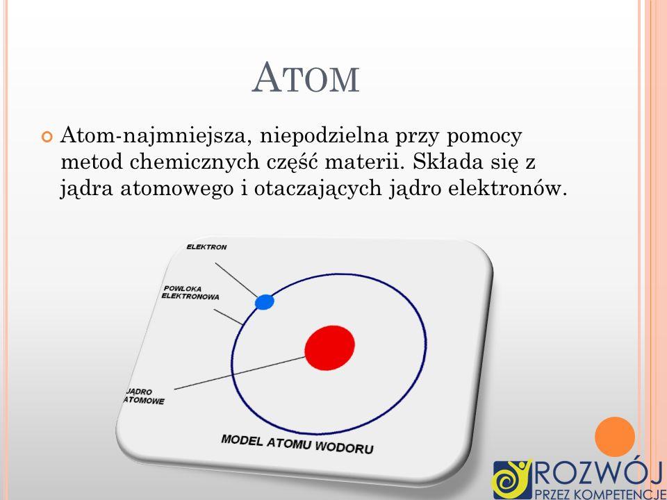 Atom Atom-najmniejsza, niepodzielna przy pomocy metod chemicznych część materii.
