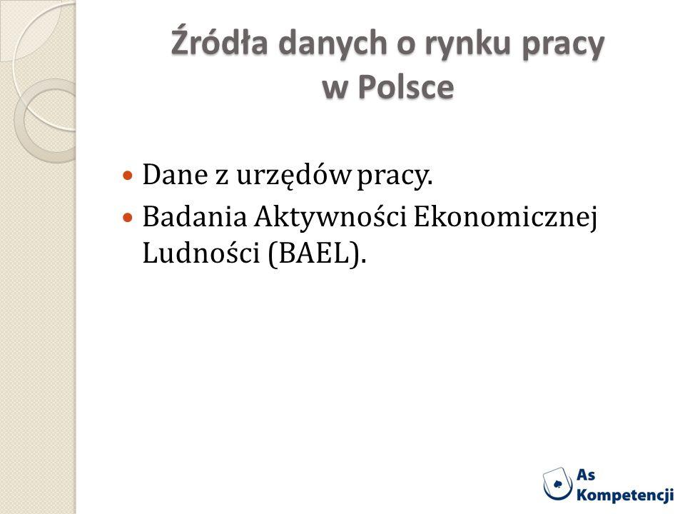 Źródła danych o rynku pracy w Polsce