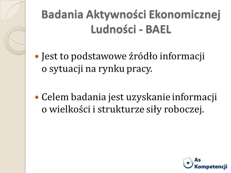 Badania Aktywności Ekonomicznej Ludności - BAEL