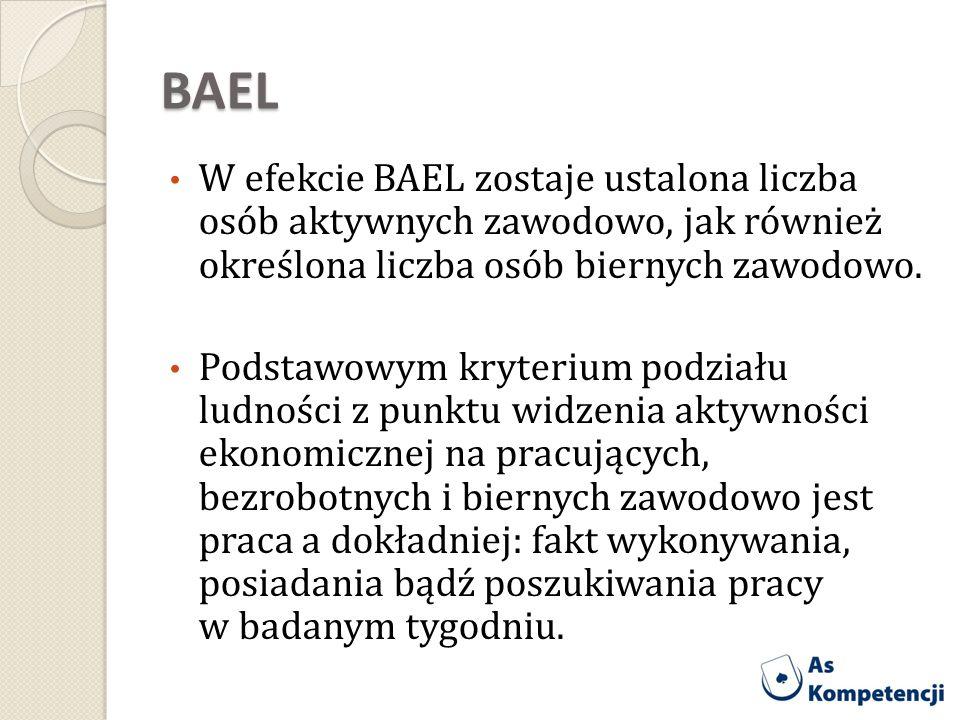 BAEL W efekcie BAEL zostaje ustalona liczba osób aktywnych zawodowo, jak również określona liczba osób biernych zawodowo.