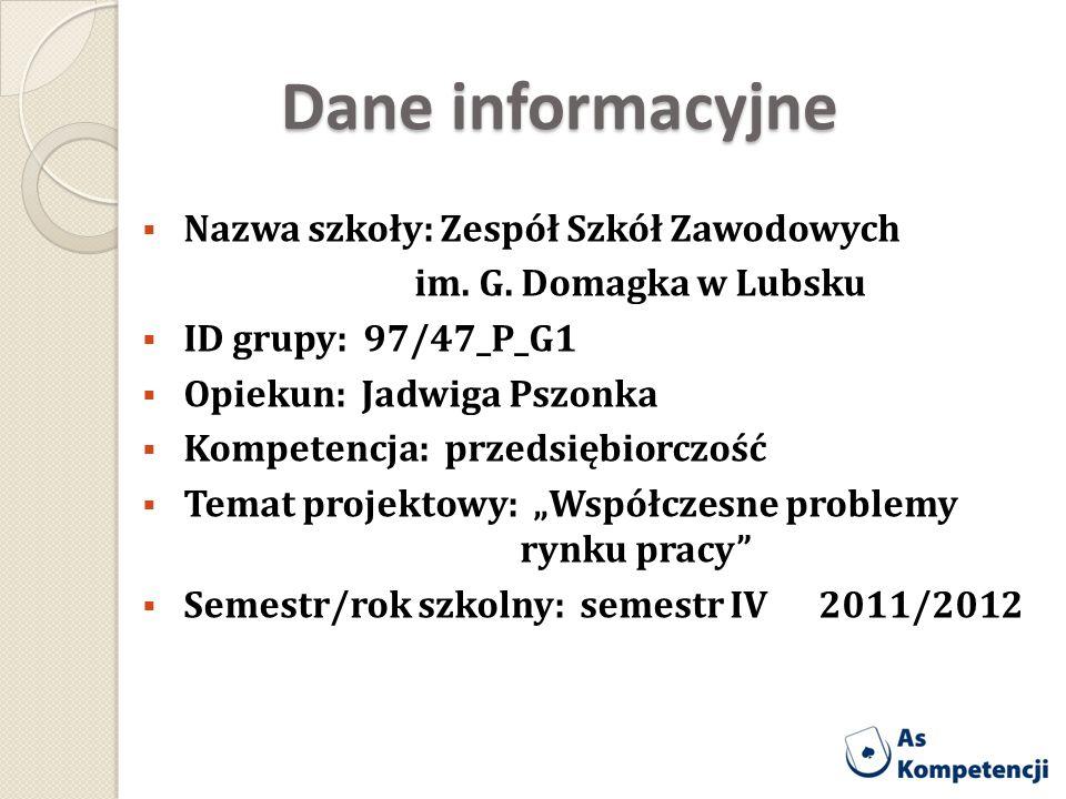 Dane informacyjne Nazwa szkoły: Zespół Szkół Zawodowych