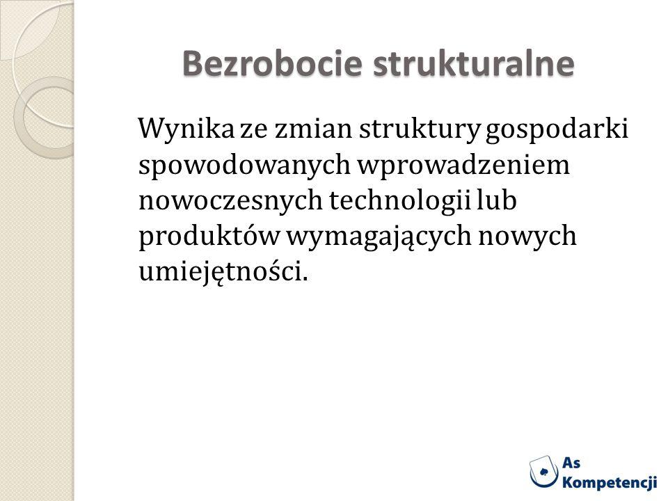 Bezrobocie strukturalne