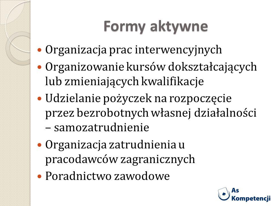 Formy aktywne Organizacja prac interwencyjnych