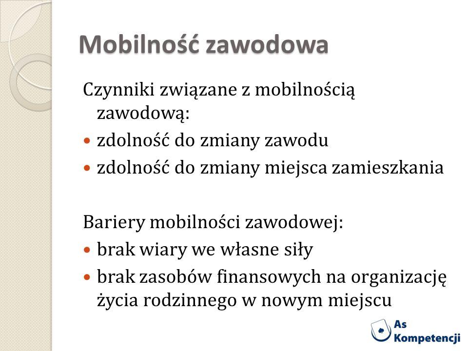 Mobilność zawodowa Czynniki związane z mobilnością zawodową: