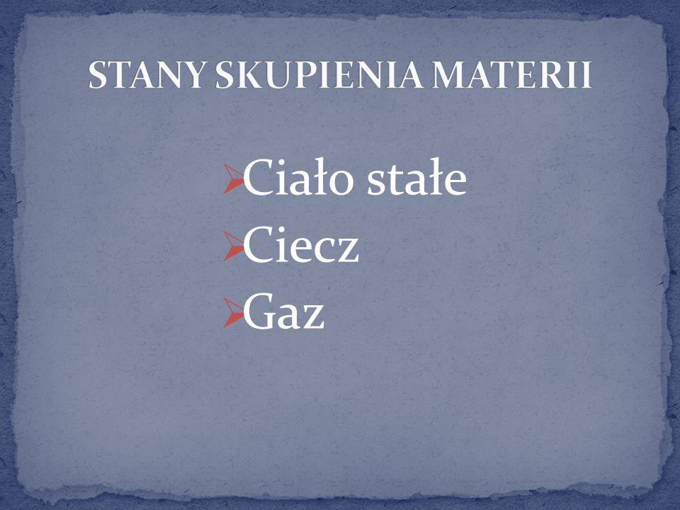 STANY SKUPIENIA MATERII
