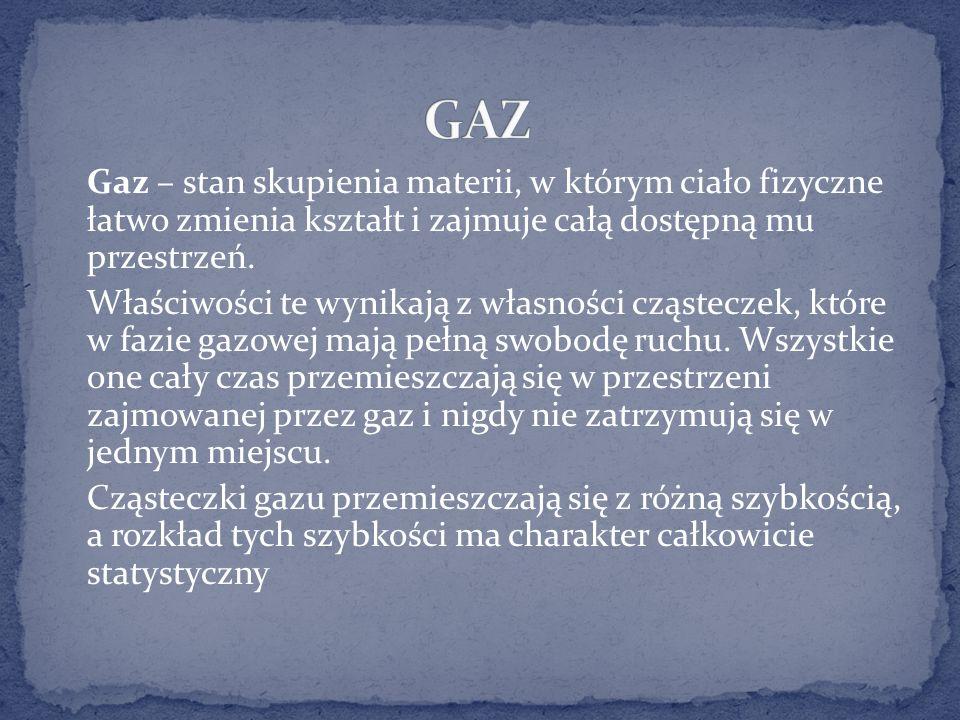 GAZ Gaz – stan skupienia materii, w którym ciało fizyczne łatwo zmienia kształt i zajmuje całą dostępną mu przestrzeń.