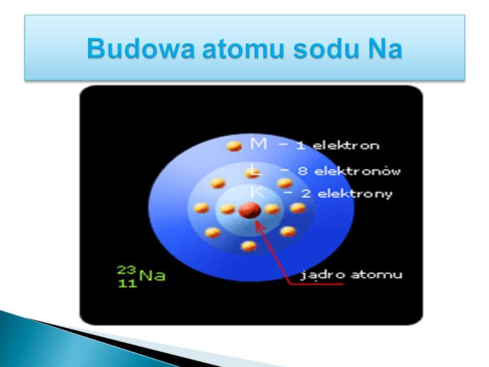 Budowa atomu sodu Na