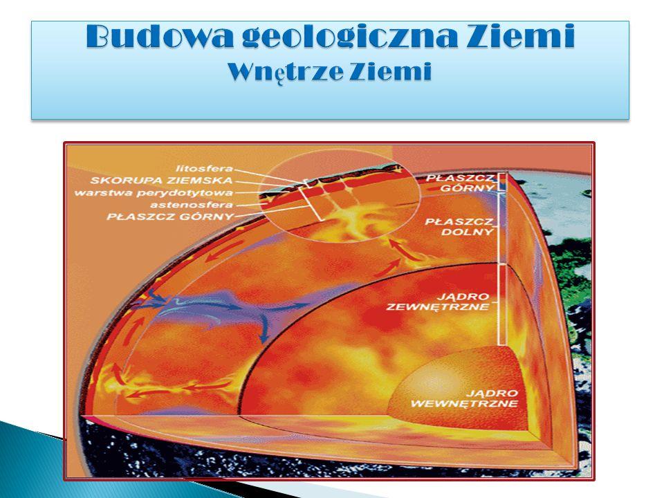 Budowa geologiczna Ziemi Wnętrze Ziemi