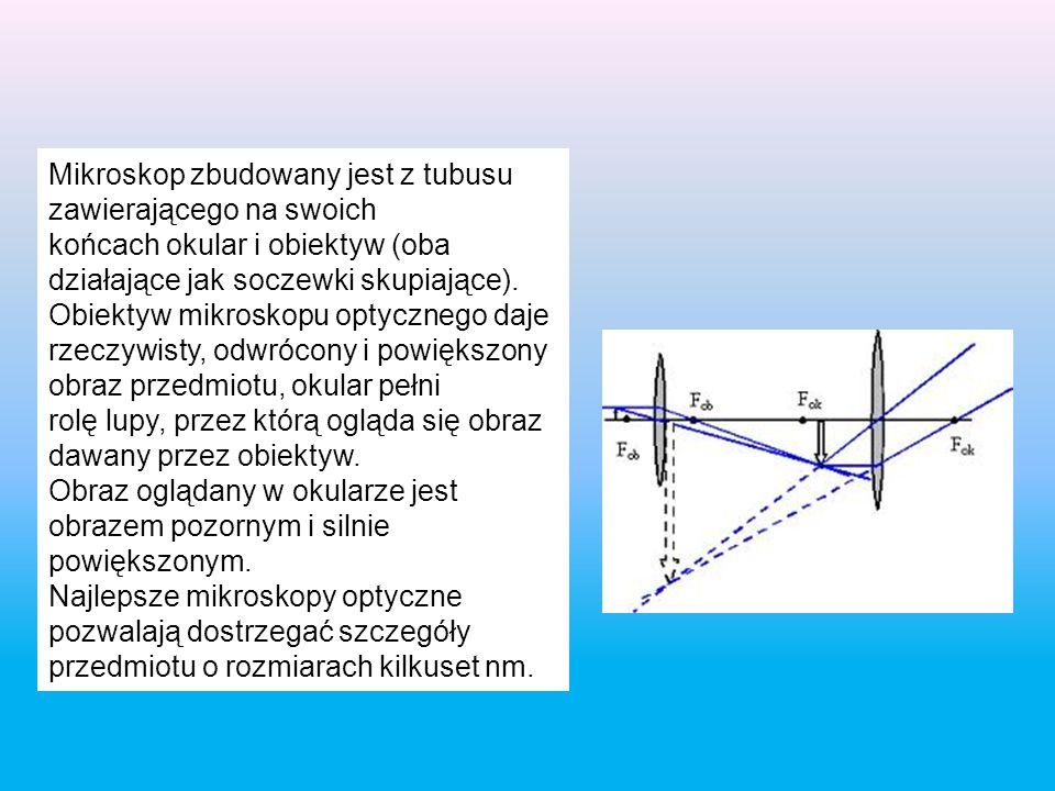 Mikroskop zbudowany jest z tubusu zawierającego na swoich końcach okular i obiektyw (oba działające jak soczewki skupiające). Obiektyw mikroskopu optycznego daje rzeczywisty, odwrócony i powiększony obraz przedmiotu, okular pełni rolę lupy, przez którą ogląda się obraz dawany przez obiektyw.