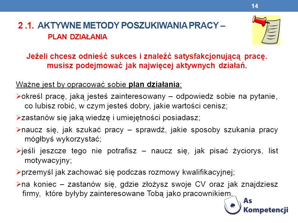 2 .1. AKTYWNE METODY POSZUKIWANIA PRACY – plan działania