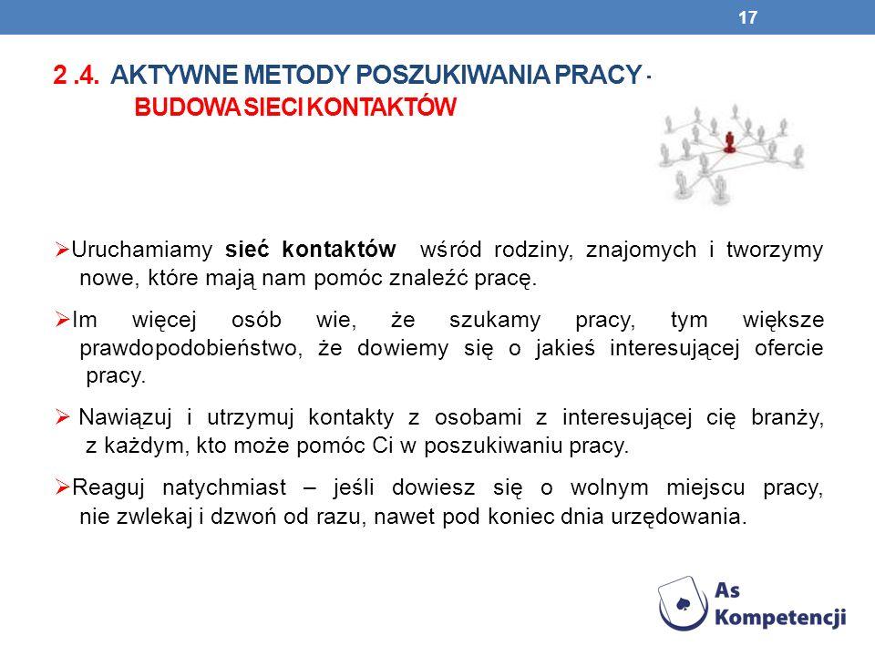 2 .4. AKTYWNE METODY POSZUKIWANIA PRACY – budowa sieci kontaktów
