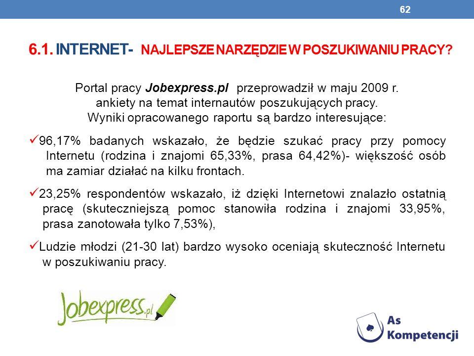 6.1. Internet- najlepsze narzędzie w poszukiwaniu pracy