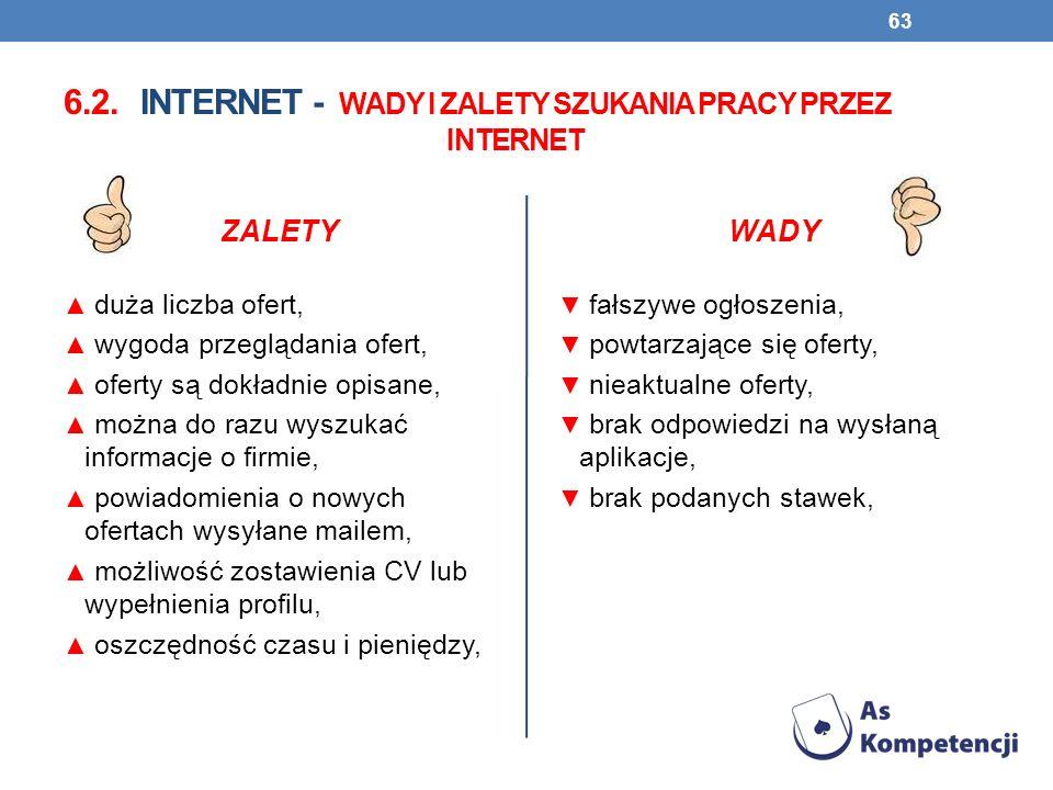 6.2. Internet - wady i zalety szukania pracy przez Internet