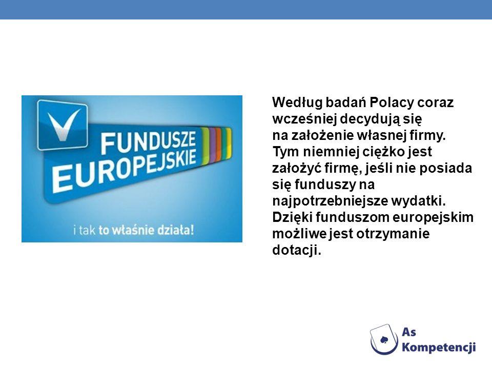 Według badań Polacy coraz wcześniej decydują się na założenie własnej firmy.