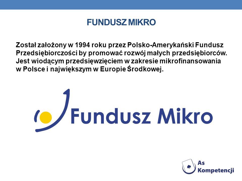 FUNDUSZ MIKRO