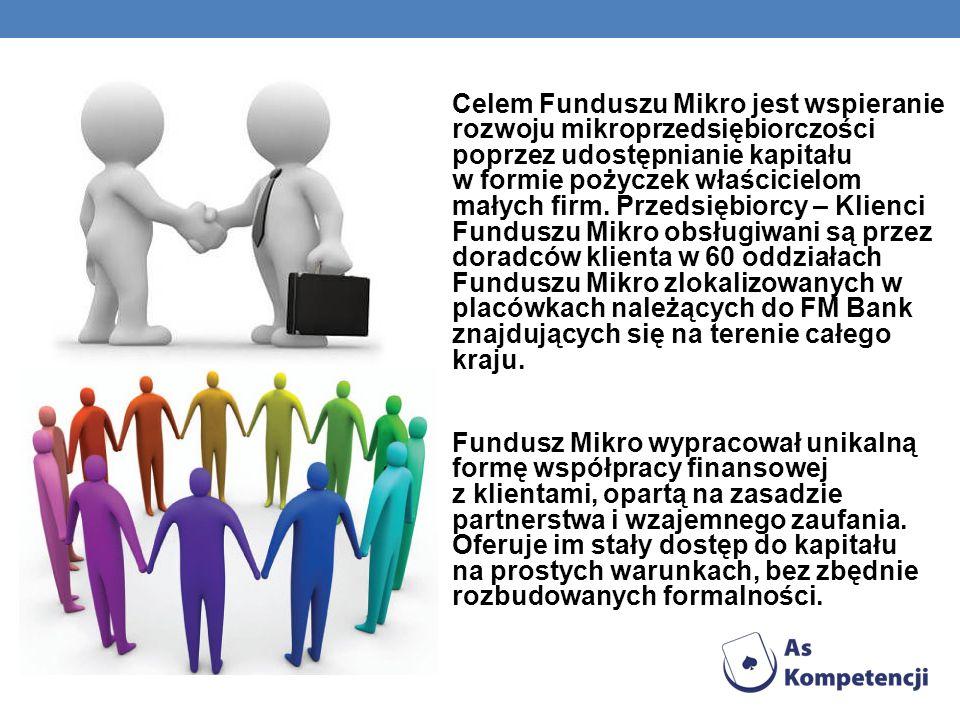 Celem Funduszu Mikro jest wspieranie rozwoju mikroprzedsiębiorczości poprzez udostępnianie kapitału w formie pożyczek właścicielom małych firm. Przedsiębiorcy – Klienci Funduszu Mikro obsługiwani są przez doradców klienta w 60 oddziałach Funduszu Mikro zlokalizowanych w placówkach należących do FM Bank znajdujących się na terenie całego kraju.