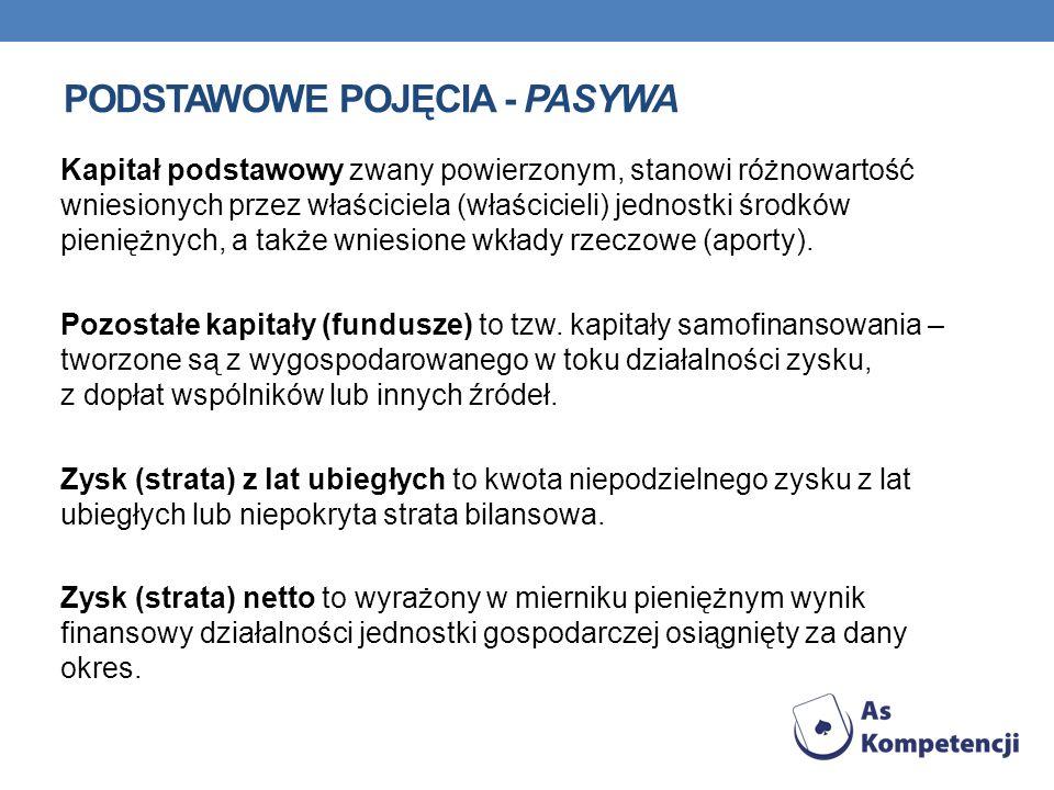 PODSTAWOWE POJĘCIA - PASYWA
