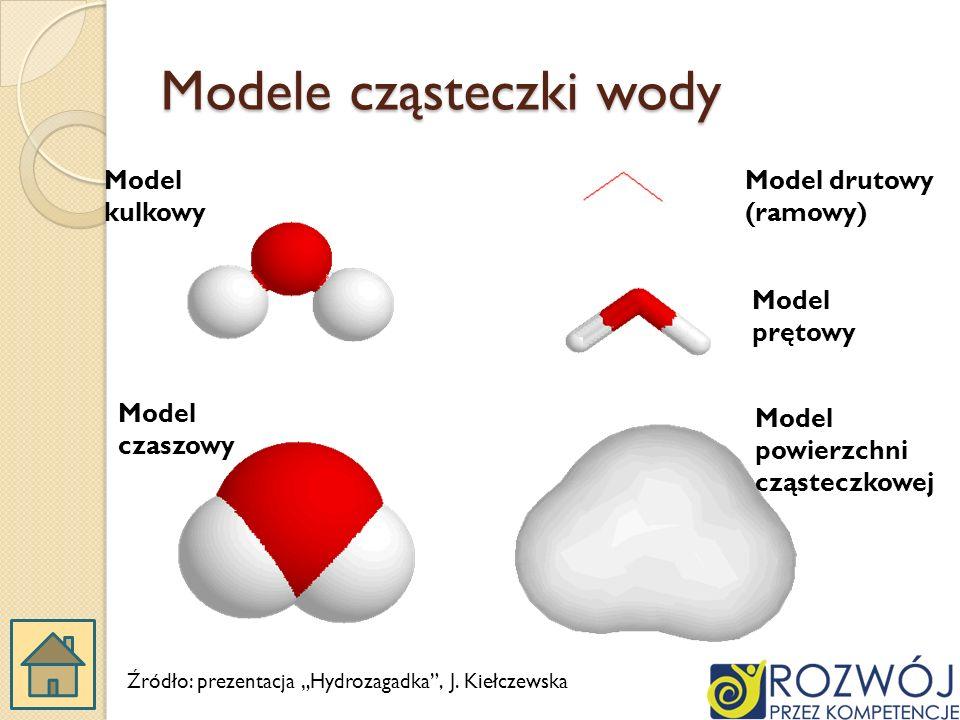 Modele cząsteczki wody