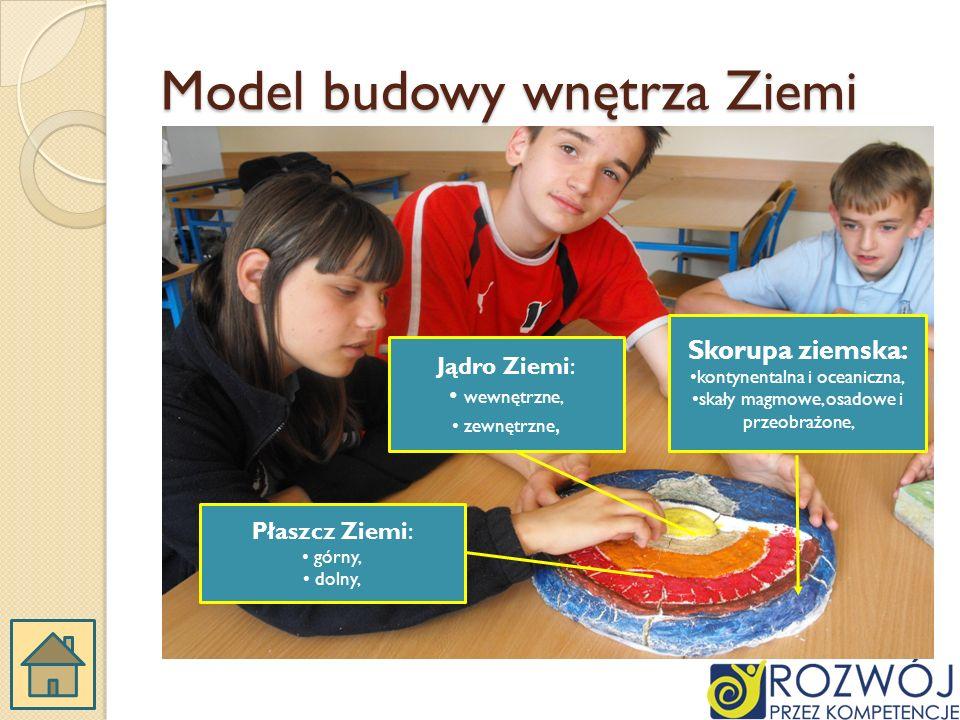 Model budowy wnętrza Ziemi
