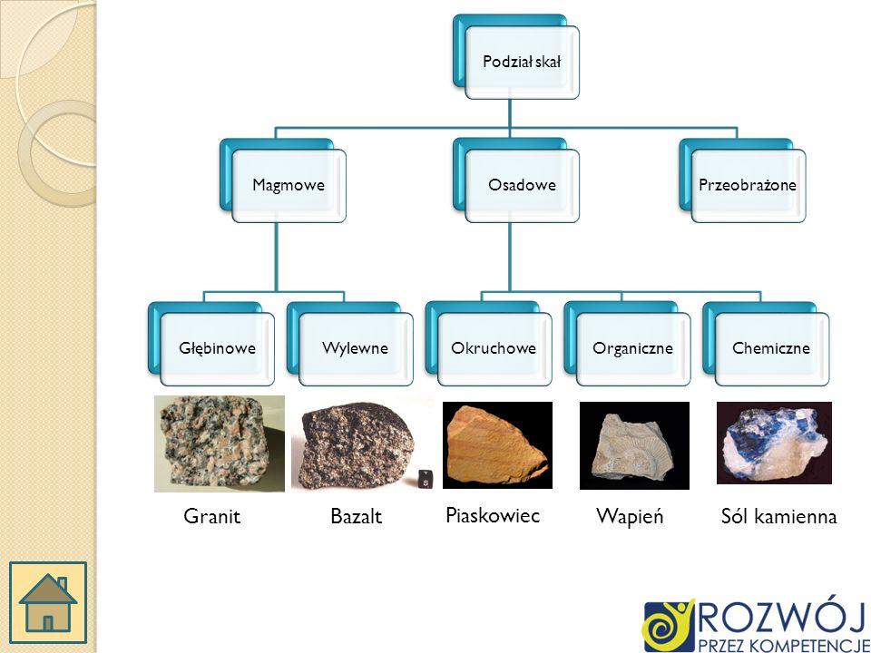 Granit Bazalt Piaskowiec Wapień Sól kamienna Podział skał Magmowe