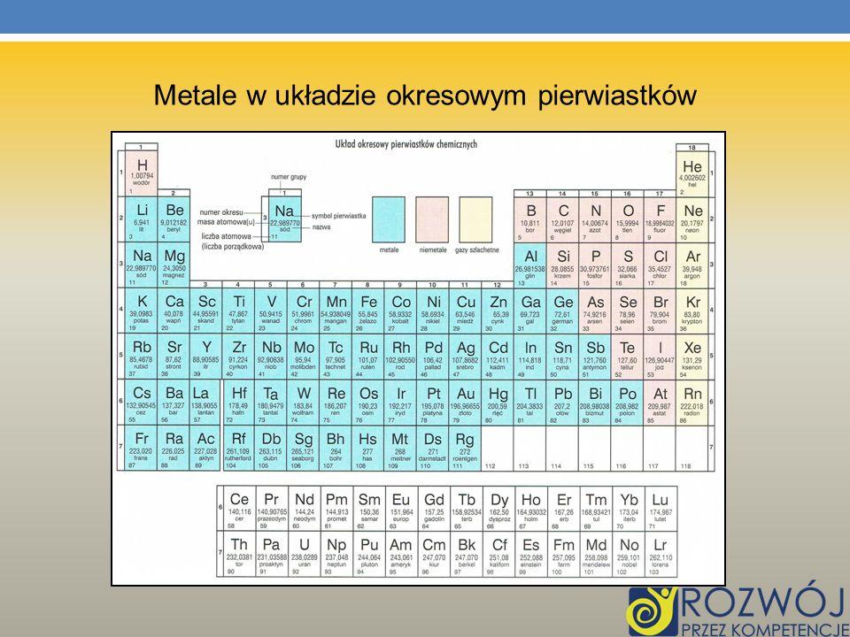 Metale w układzie okresowym pierwiastków