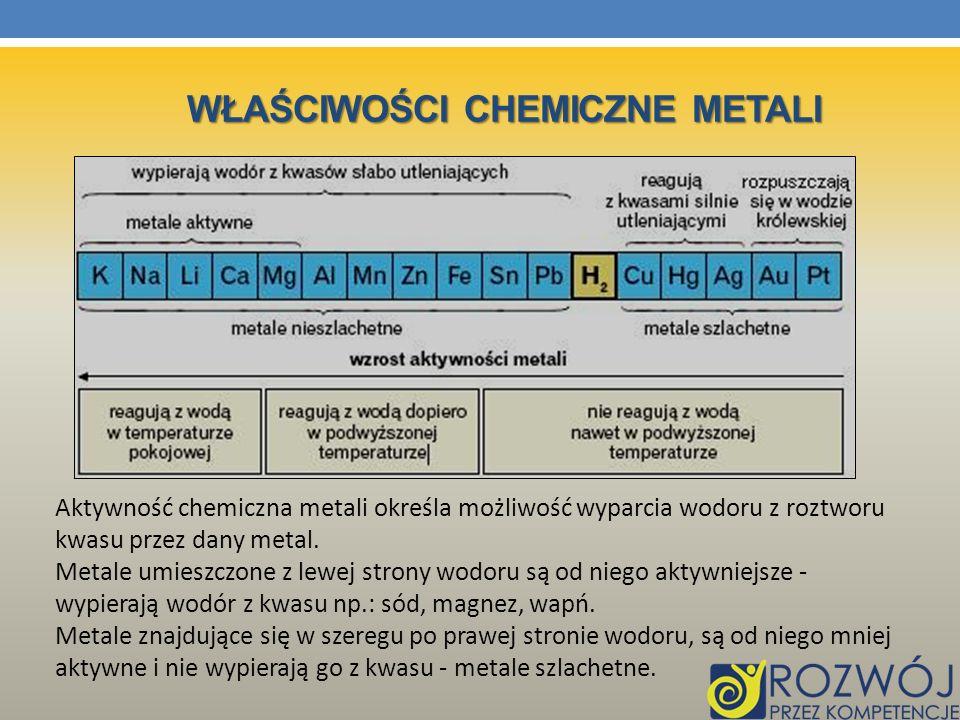 Nazwa szko y publiczne gimnazjum nr 1 im pck w grajewie for Metali online