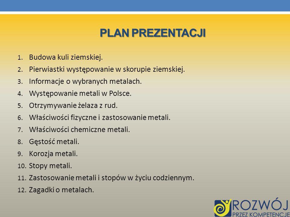 Plan prezentacji Budowa kuli ziemskiej.