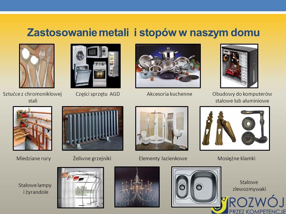 Zastosowanie metali i stopów w naszym domu