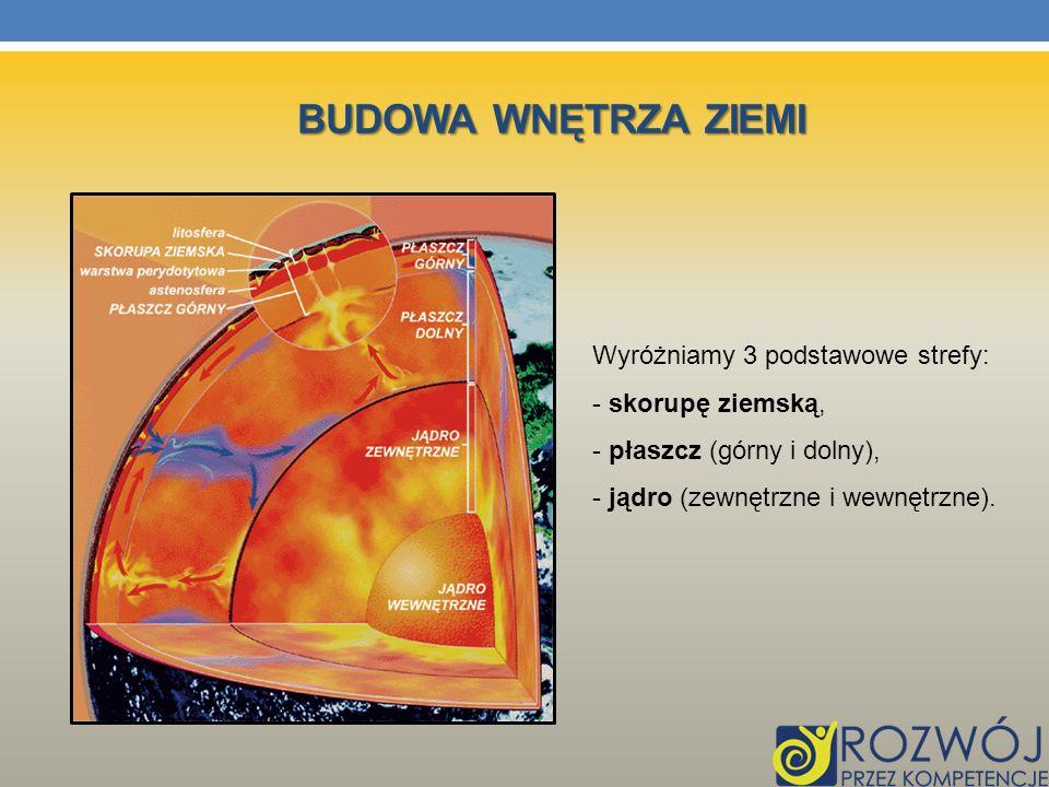budowa wnętrza ziemi Wyróżniamy 3 podstawowe strefy: - skorupę ziemską, - płaszcz (górny i dolny), - jądro (zewnętrzne i wewnętrzne).