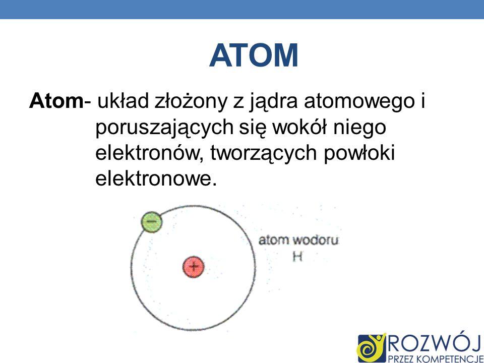 ATOM Atom- układ złożony z jądra atomowego i poruszających się wokół niego elektronów, tworzących powłoki elektronowe.