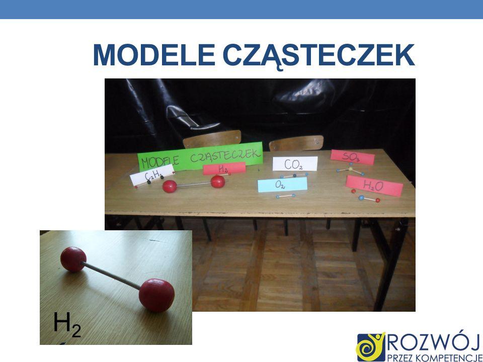 Modele cząsteczek H2