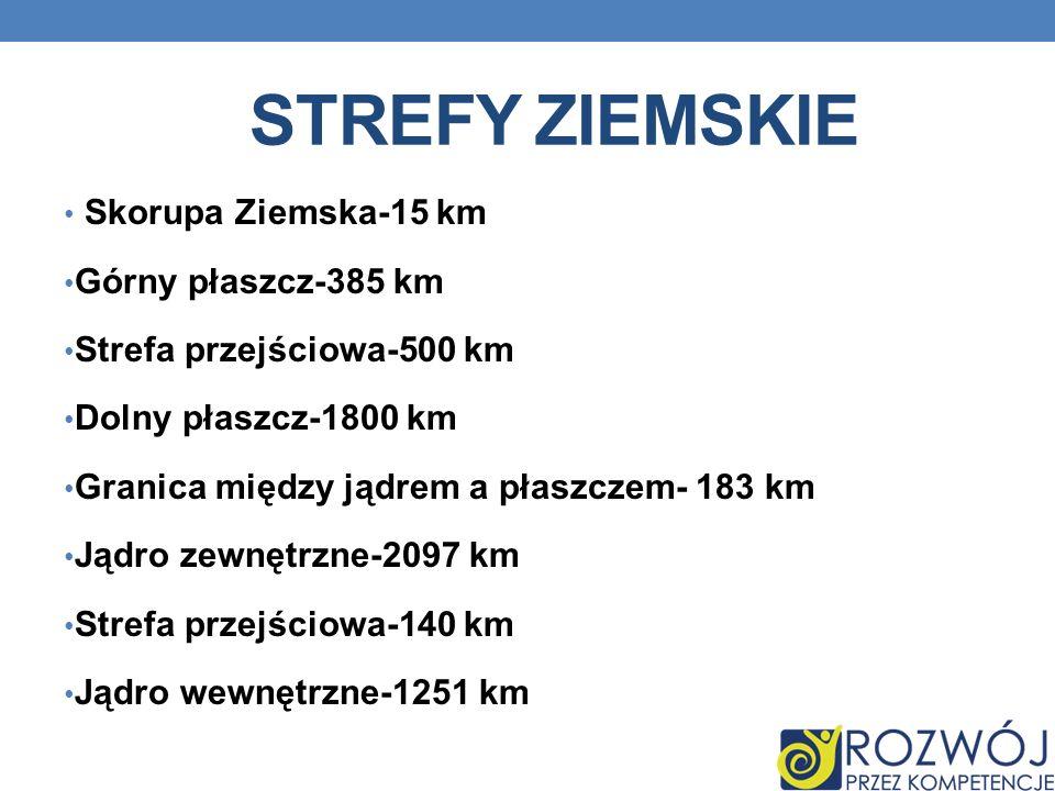 STREFY ZIEMSKIE Skorupa Ziemska-15 km Górny płaszcz-385 km