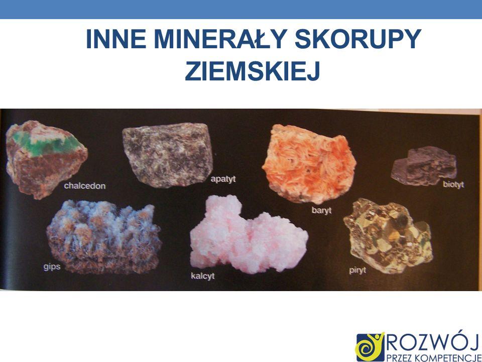 Inne minerały skorupy ziemskiej