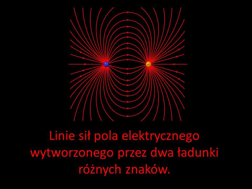 Linie sił pola elektrycznego wytworzonego przez dwa ładunki różnych znaków.