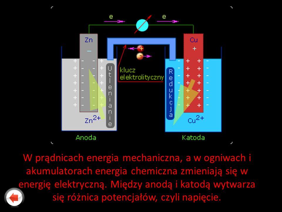 W prądnicach energia mechaniczna, a w ogniwach i akumulatorach energia chemiczna zmieniają się w energię elektryczną.